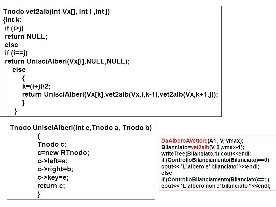 Tnodo vet2alb(int Vx[], int i ,int j) {int k; if (i>j) return NULL;